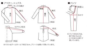 http://www.landsend.co.jp/co/size-chart-men-tops.html
