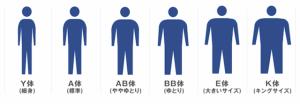 参考:http://www.konaka.jp