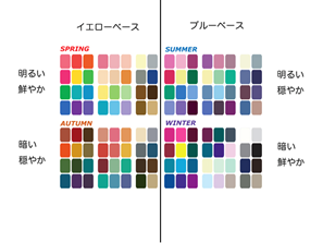 http://tamaki-amami.com/blog-entry-433.html 引用