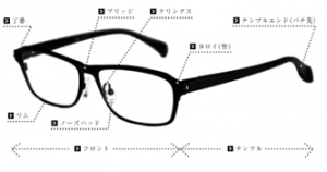 http://www.gloss-eyes.com/knowledge.php 引用