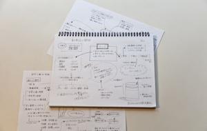 引用:http://www.e-maruman.co.jp/mnemosyne/common/images/product/slide_creative01.jpg